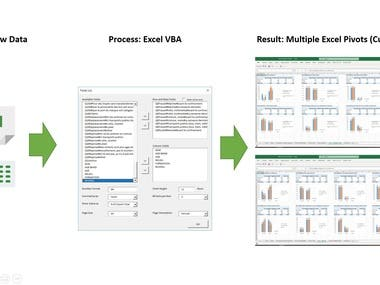 Excel VBA - Multiple Excel Pivots Generator