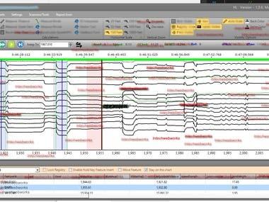 Data Vitualization and analyzing Program