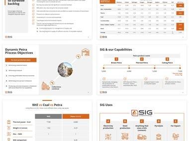 Presentation / Powerpoint Design