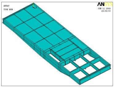 Finite Element Model For Bridge