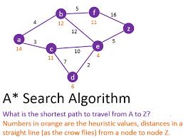 Algorithm Expert