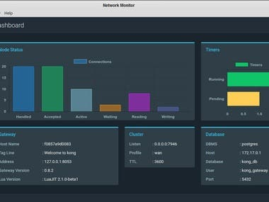 Network and server monitoring