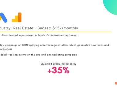 Ads Performance - Real Estate - Budget: $15k/monthly