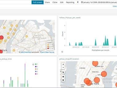 Data-Science Analytics