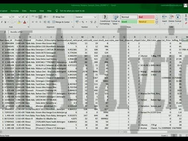 Shopee websites data (countries like MY, ID, VN, TH, SG, PH)