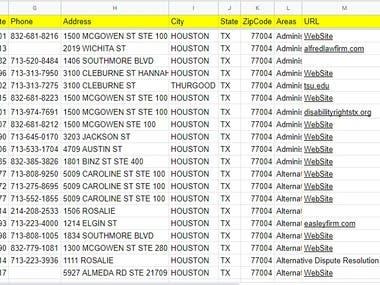 Lawyers Bulk Email list, Texas