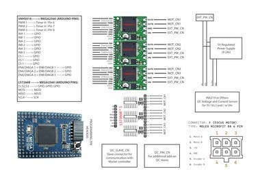 rduino Project with differnt sensors and actuators