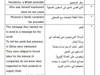 Script Writing and Translation