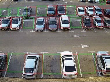 Deep Learning for Automatic Car Parking