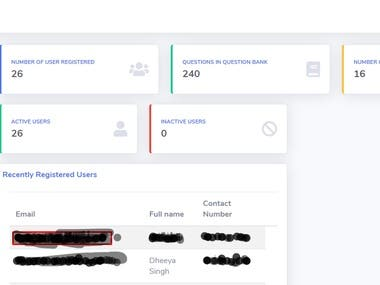 Quiz Admin Dashboard