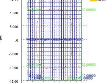 Settlement Analysis of Foundation
