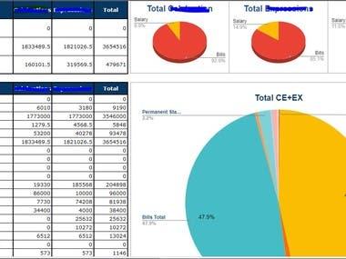 HR Salary & Attendance auto calculation
