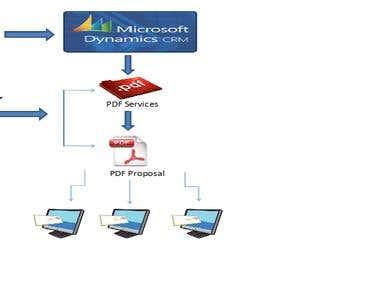 PDF Generating and Proposal Making Tool