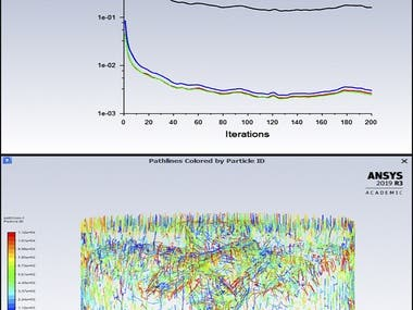 CFD in Ansys
