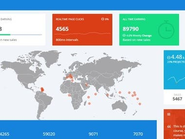 Jsp Web Application with dashboards