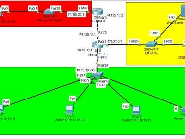 Network Security Project in Packet Tracer