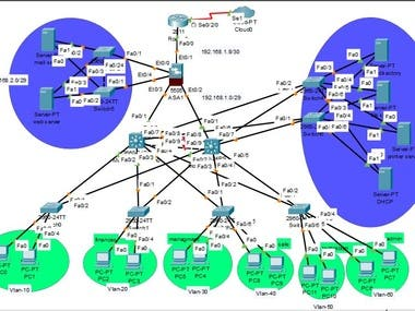 ASA project in Packet Tracer