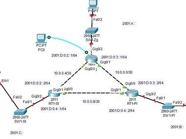 IPv4 and IPv6 Dual Stack in packet tracer