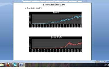 Financial analysis on Pepsi vs Coca Cola