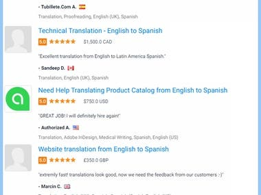 Spanish & English Website Content & Technical translation