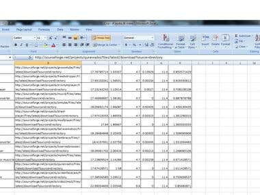 Power Calculation of Softwares