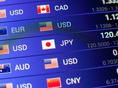 Terminology of Forex Trading