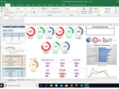 Dynamic Dashboard with Charts, Graphs, Slicers and Pv Table