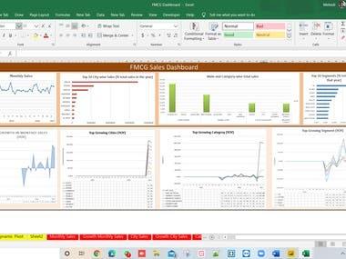 data analysis and marketing