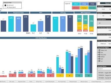 Net Promoter Score - PowerBI Dashboard