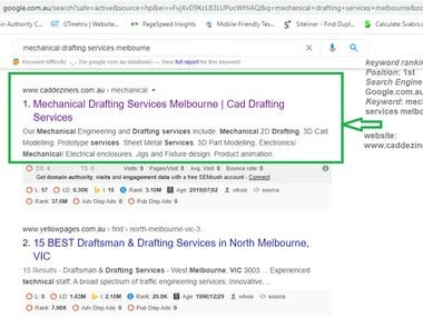 Local SEO in Australia - Google #1 Rank