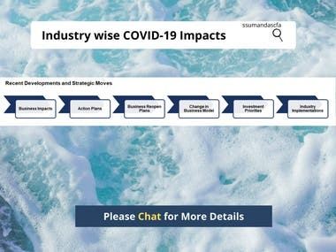 Is COVID-19 Changing The Industry?