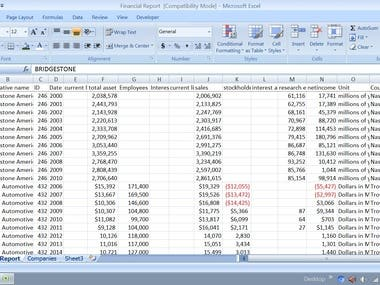Financial Data Research for companies
