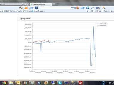 Trader Analysis Tool