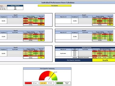 Comprehensive Performance Tracker and Calculator
