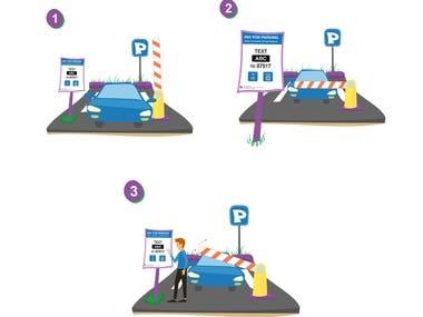 Draw valet illustrations
