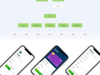 Fin Tech App