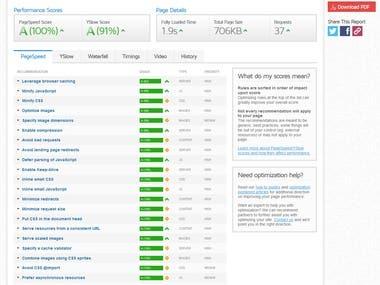 RockViju.com - Website Speed Optimization GTMetrix