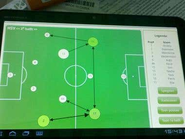 Tactical tool for professional soccer club