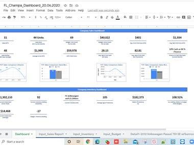 Google Sheets Sales Dashboard