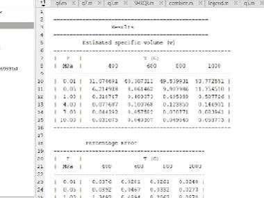 MatLab Coding helps