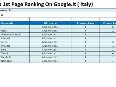 Top First Ranking On Google.it