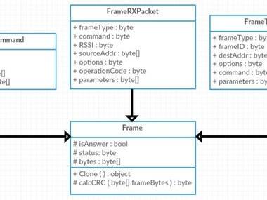 C# application for wireless sensor