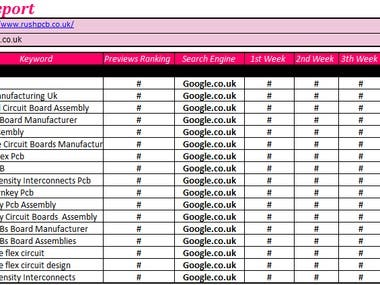 Top 1st ranking in Google.co.uk