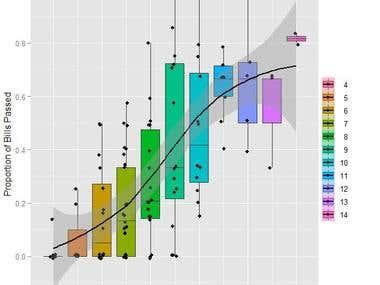 A fun graph!