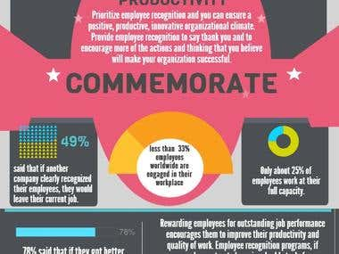 Infographic Sample - 1