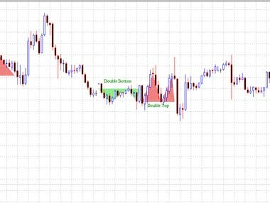Stock & Forex Trading with Metatrader & Ninjatrader