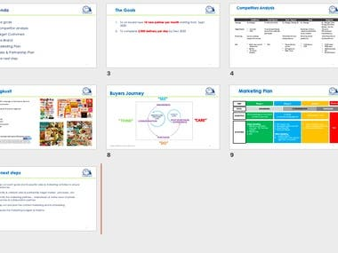 Sales & Marketing Strategy Deck
