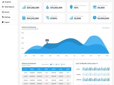 Business Intelligence Analytics Platform UI/UX Design