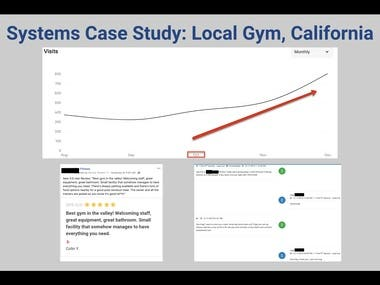 Marketing Systems Case Study - Gym