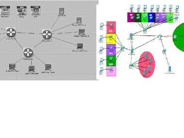 Network Design by CISCO, OPNET etc